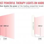Near-Infrared & Red-light panel by LEDPlatinum5