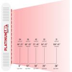 Near-Infrared & Red-light panel by LEDPlatinum7